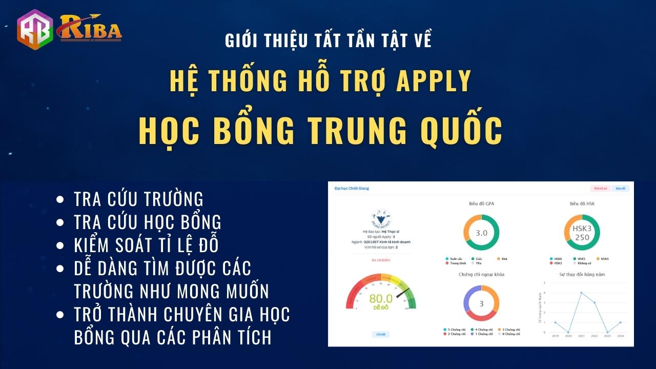 Giới thiệu Hệ thống Hỗ trợ Apply học bổng Trung Quốc